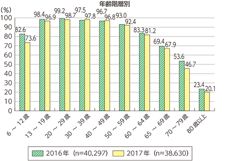figure_population